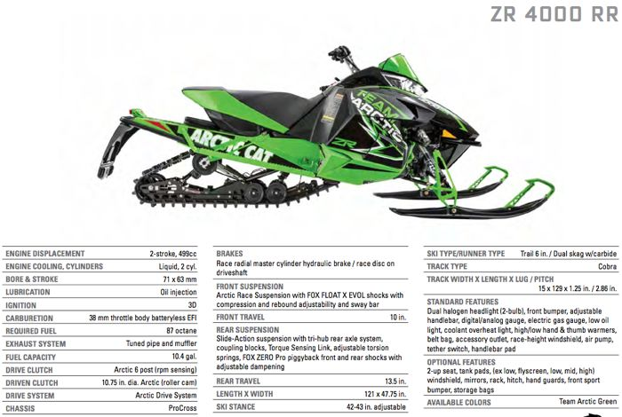 2015 Arctic Cat ZR 4000 RR specs