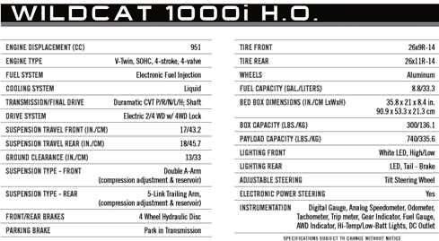2012 Arctic Cat Wildcat 1000i H.O.