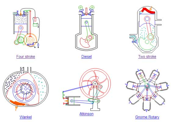 Animated Engines: 2 2 Cycle Engine Diagram Animated At Anocheocurrio.co