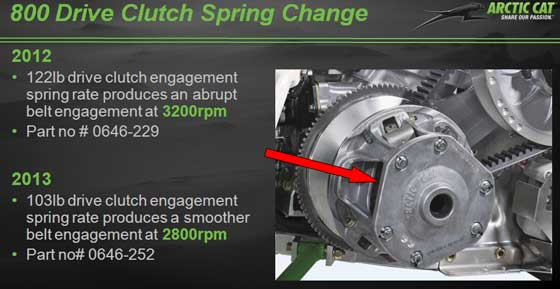2013 Arctic Cat snowmobile drive clutch sprinig change