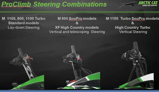 2013 Arctic Cat ProClimb steering combinations