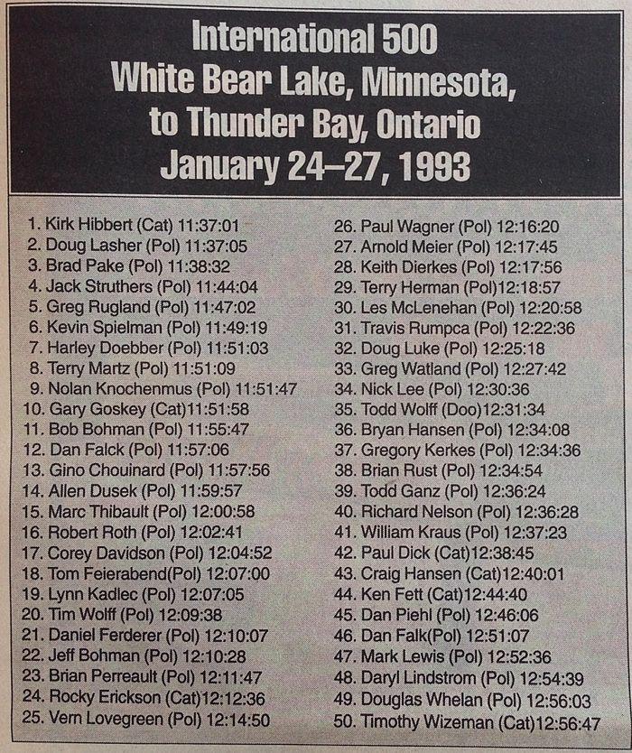 1993 I-500 snowmobile cross-country race results. Kirk Hibbert.