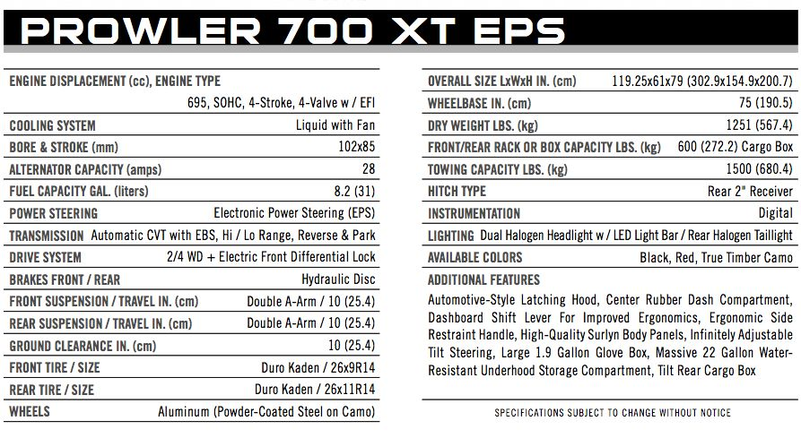 2015 Arctic Cat Prowler 700 XT Specifications. Posted by ArcticInsider.com