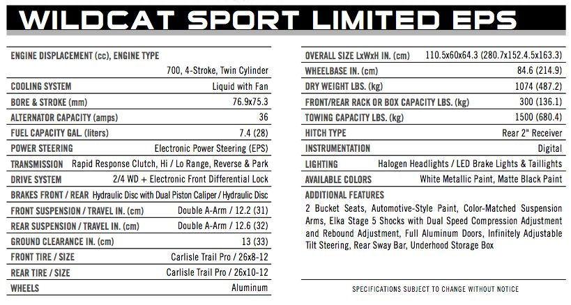 2015 Arctic Cat Wildcat Sport Limited Specifications. Posted by arcticinsider.com