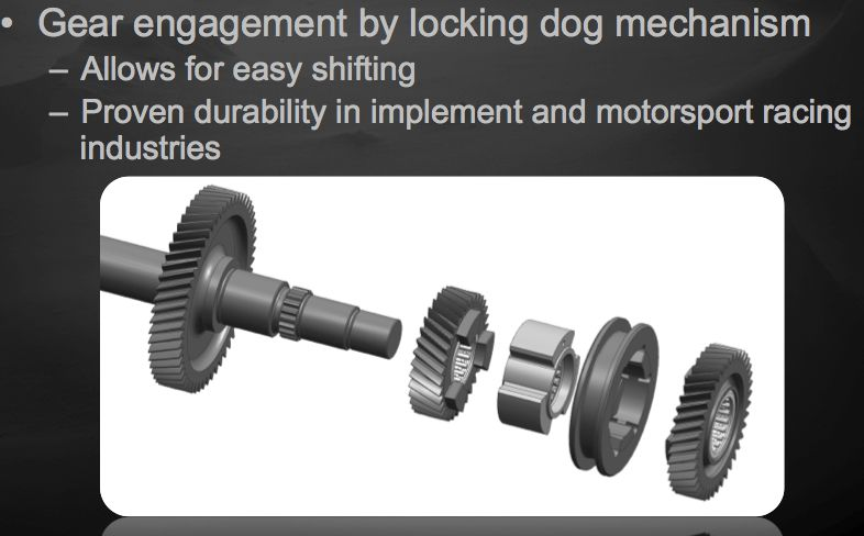 2016 Arctic Cat WR3 transmission with dog gear design