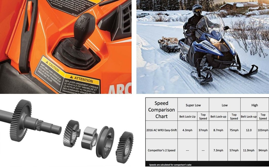 2016 Arctic Cat WR3 transmission