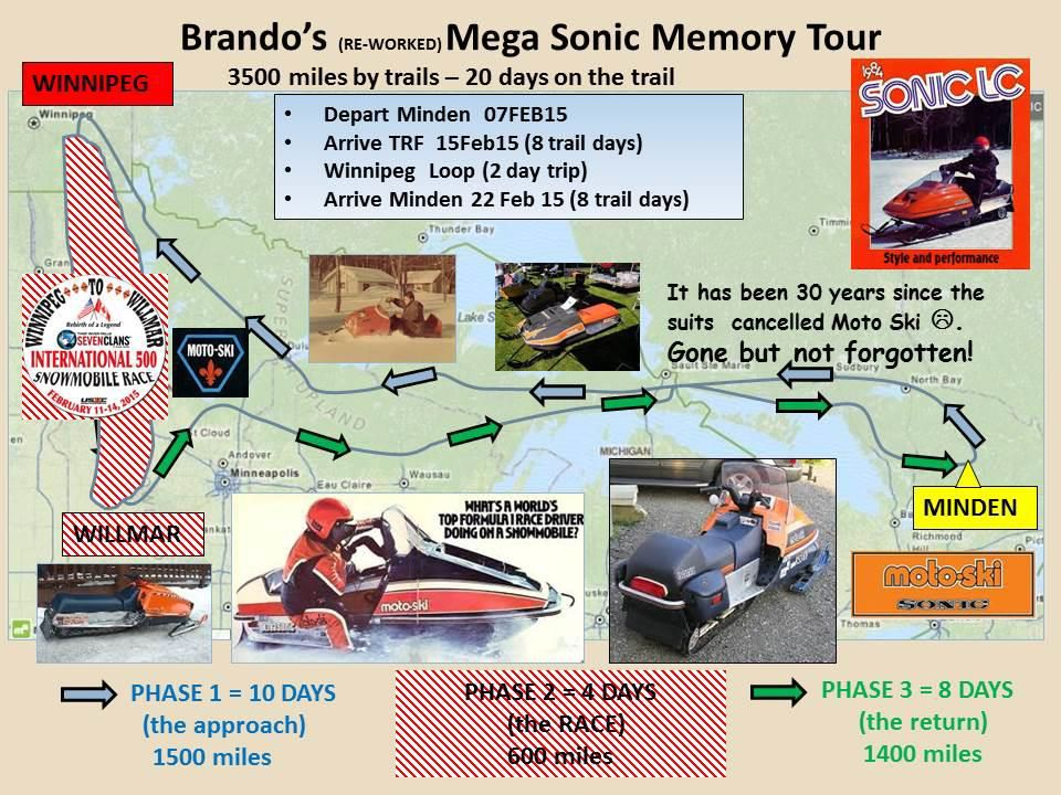 Brando's Mega Sonic Memory Tour