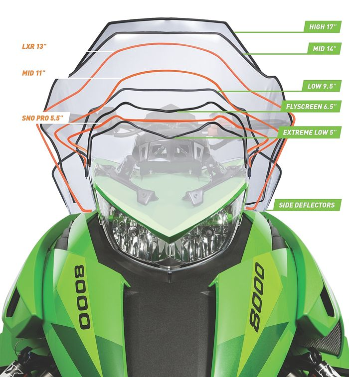 Arctic Cat snowmobile windscreen / windshield styles.