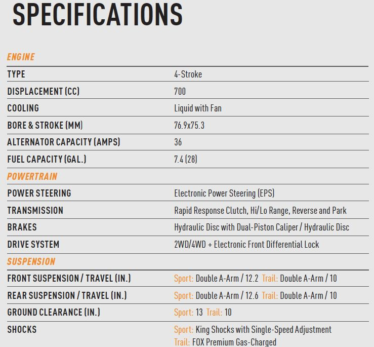 Specifications Wildcat SE