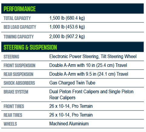 2018 Prowler Pro Specifications