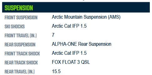 2019 Arctic Cat M 6000 ALPHA ONE specifications
